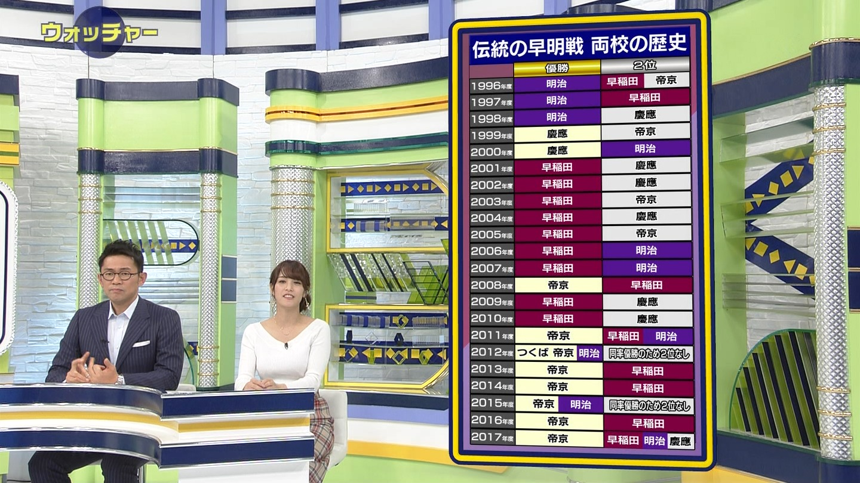 鷲見玲奈_女子アナ_ニットおっぱい_テレビキャプ画像_14