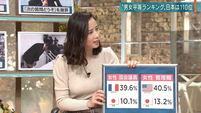 森川夕貴_女子アナ_ニット巨乳_報道ステーション_28