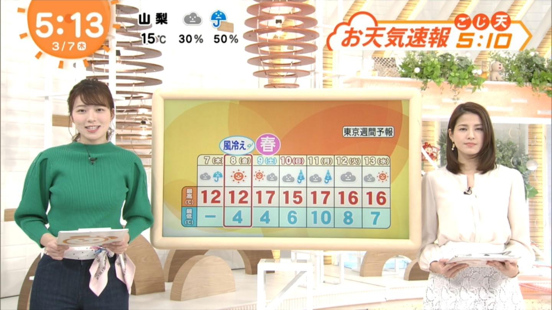 阿部華也子_キャスター_着衣巨乳_めざましテレビ_24